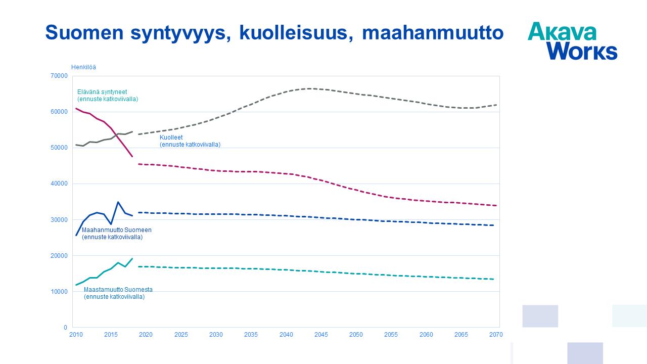 Suomen Syntyvyys